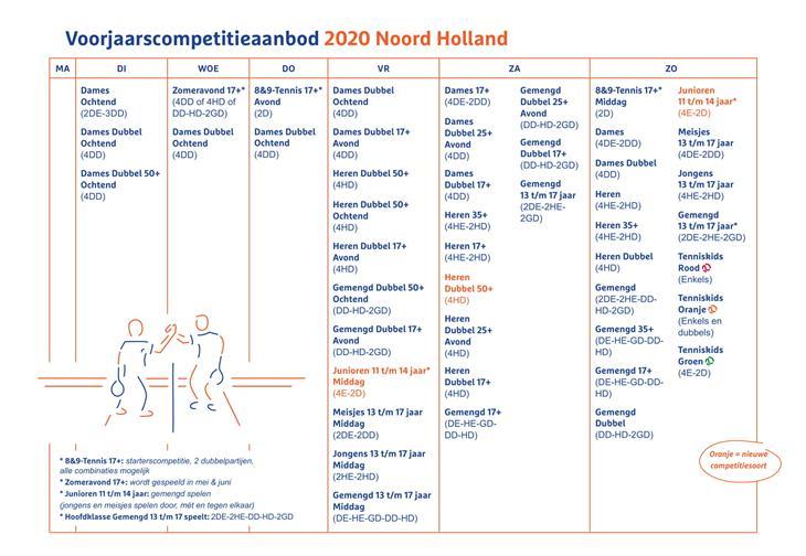 20191028_weekplanner_2020_noord-holland-1.jpg